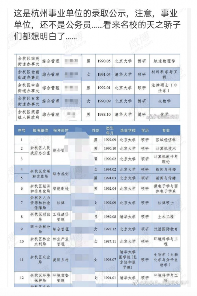 杭州事业单位录取公示