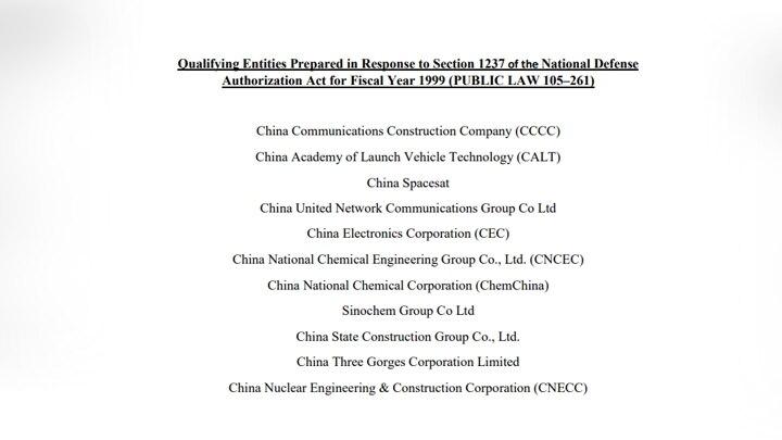 28日被美国国防部新加入的11家与中国解放军有关的名单(图片来源:美国国防部官网)