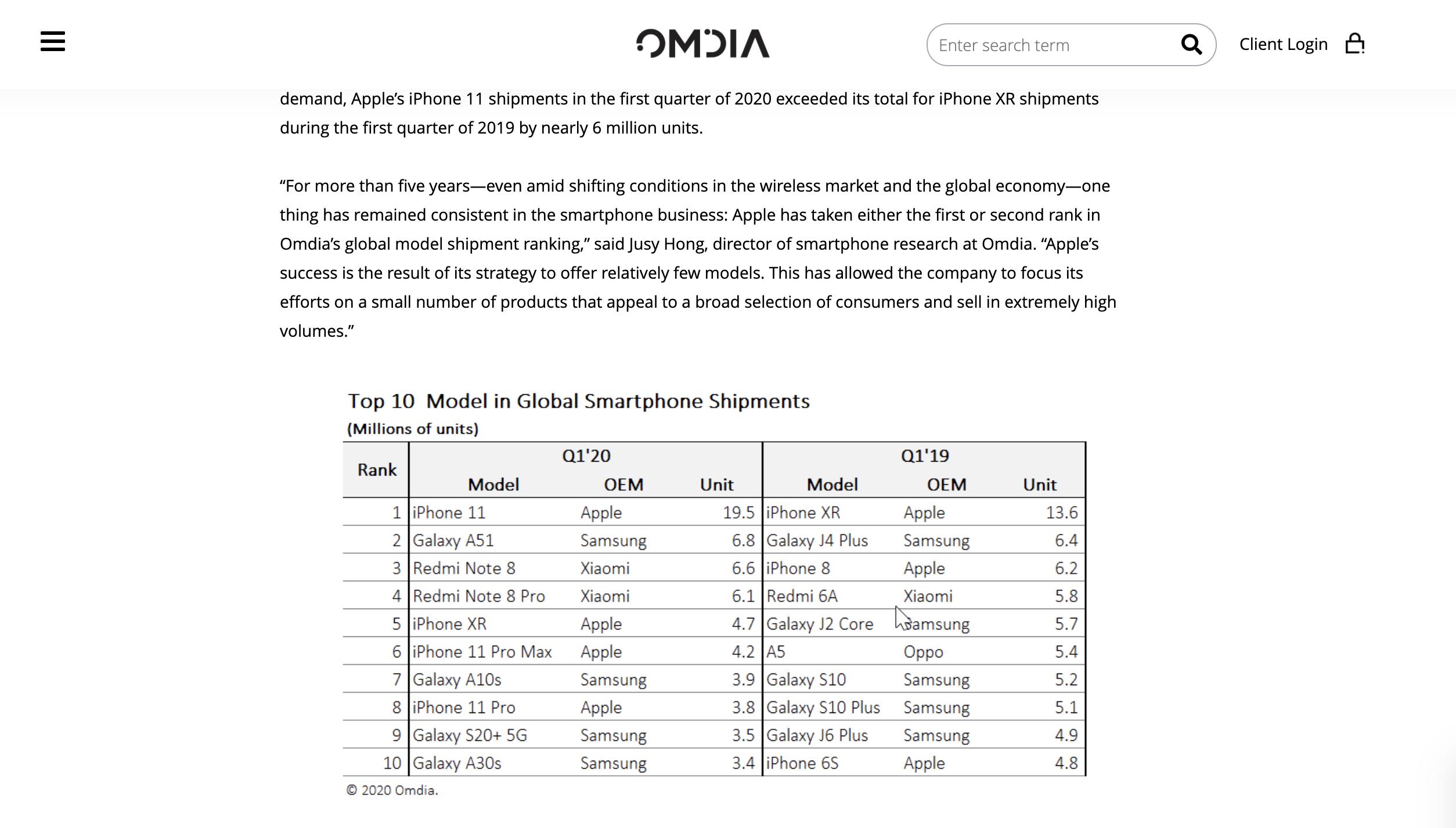 2020年上半年全球手机销售排行(图片来源:Omdia网页截图)