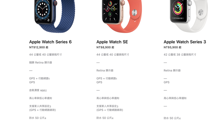 Apple Watch Series 6。