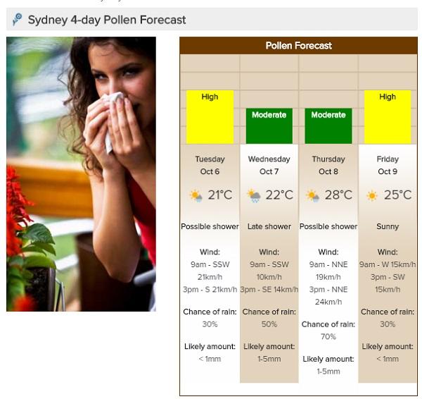 悉尼花粉指数