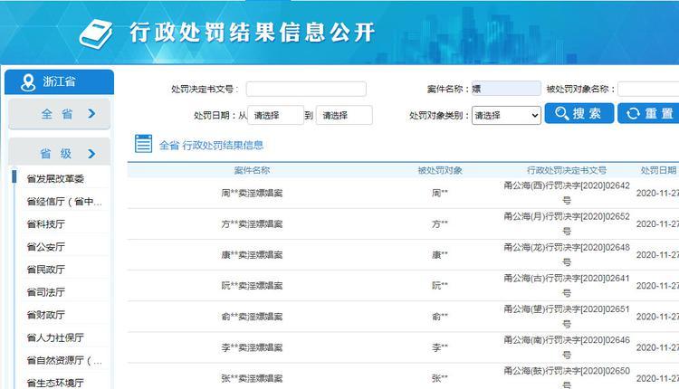 浙江警方闹乌龙 三个月抓18万嫖客 网友警力够吗?