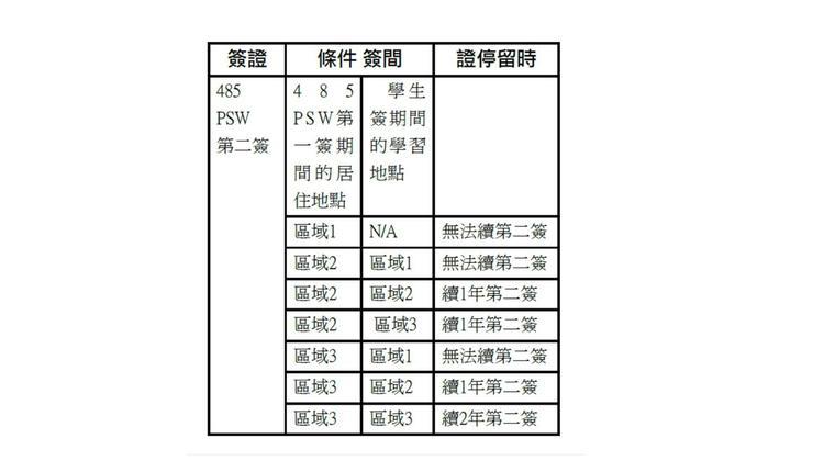 HONG LEGAL (蔡志峰律师事务所)
