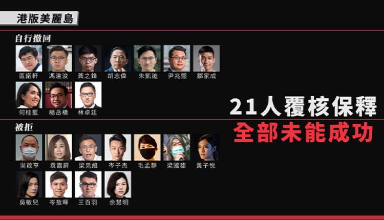21泛民保释申请被拒