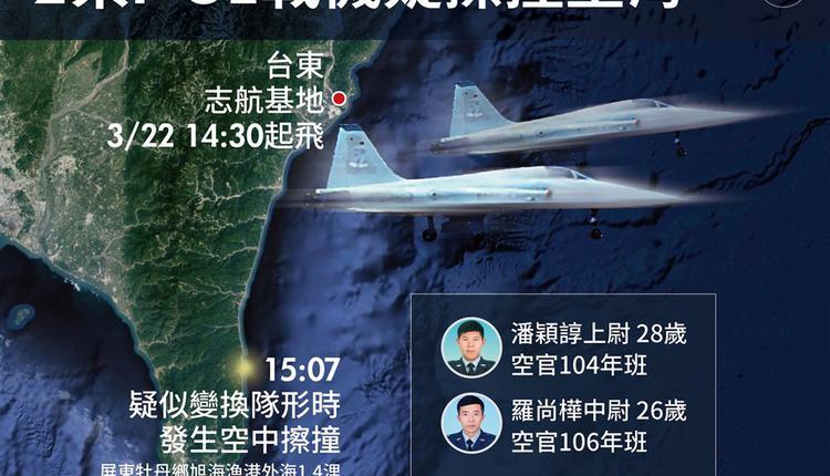 F-5E战机擦撞