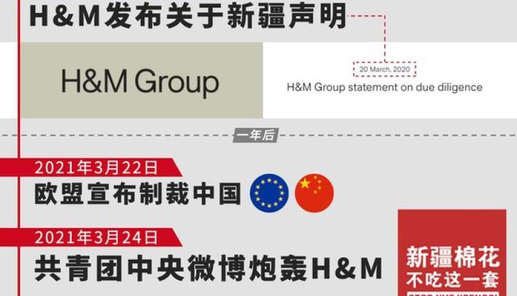 中国官媒掀抵制洋品牌