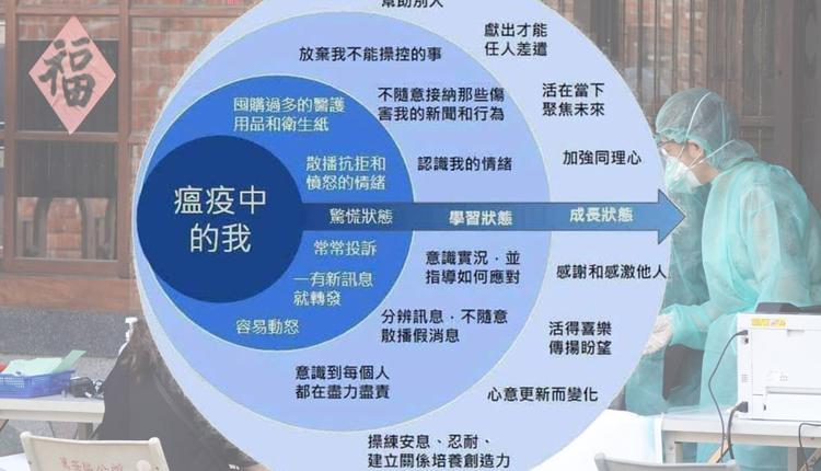 """台湾前总统陈建仁在脸书上贴出""""瘟疫中的我""""图卡"""