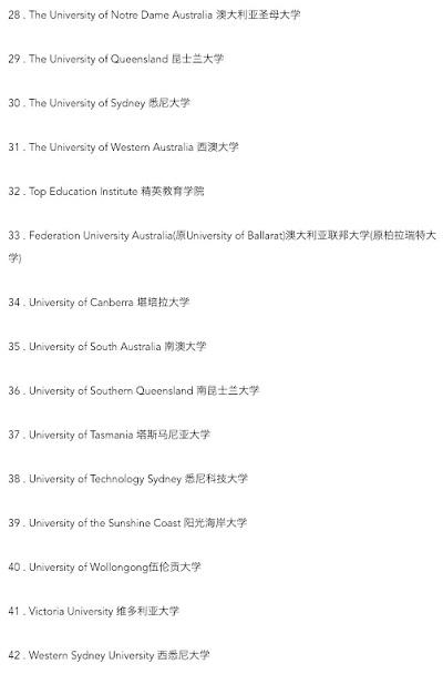 2020年受中国教育部认可的澳洲大学