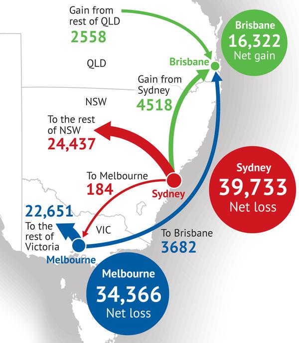 澳洲统计局