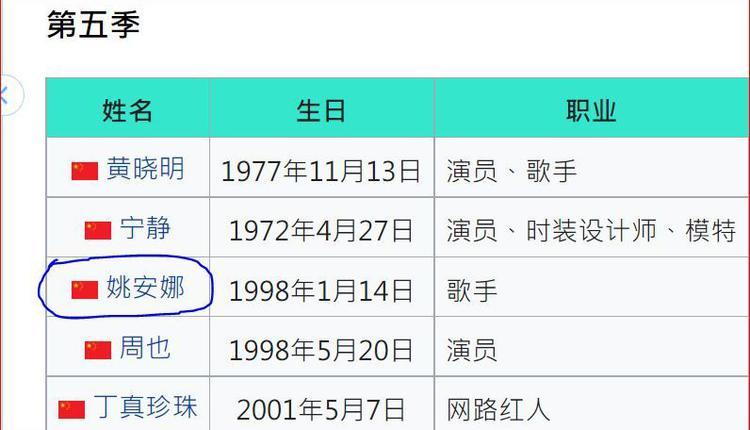 《中餐厅》第五季参演名单